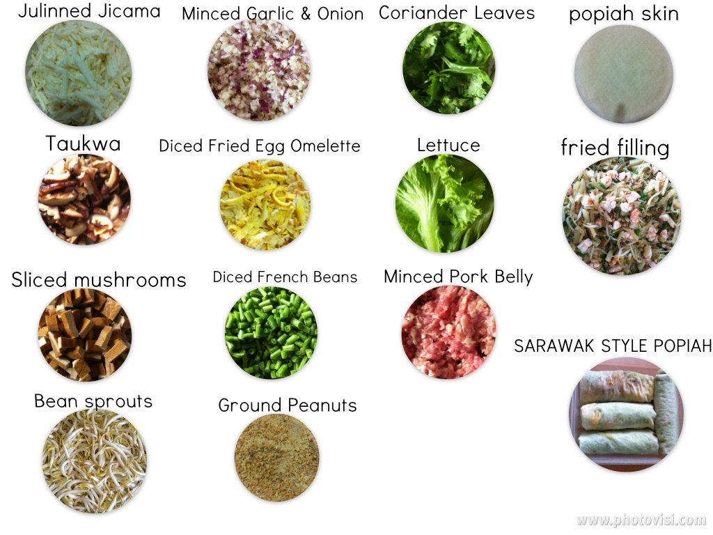 Sarawak popiah guai shu shu for Asian cuisine ingredients